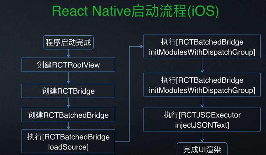 React 16.8发布了React钩子:在React组件中可重用和可组合的逻辑