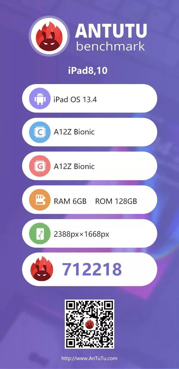 最新款iPad Pro的首例标准检测結果让人心寒
