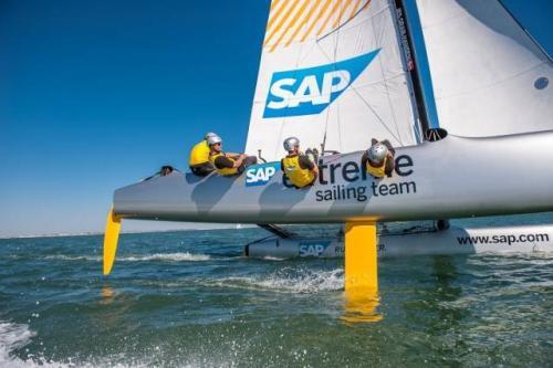 SAP由政府指定测试工资和人力资源需求