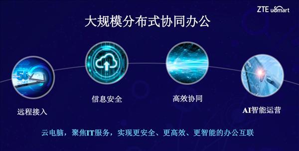 中兴通讯发布云计算机,关注办公协作市场