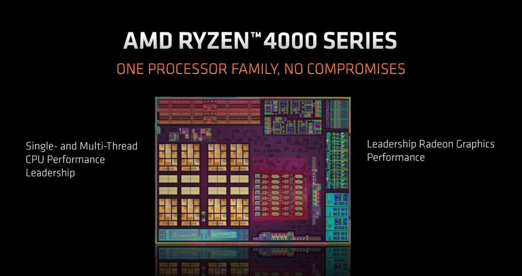 AMD的8核心Ryzen 4000 Renoir APU即将上市