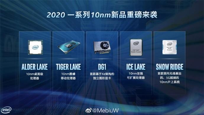 英特尔Alder Lake CPU将获得比当前旗舰产品多33%的执行单元