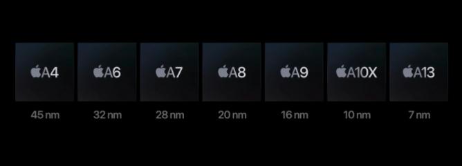 Apple iPhone 12处理器: A14仿生功能!