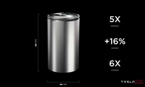 特斯拉推出4680高电量电池设计,续航提高30%