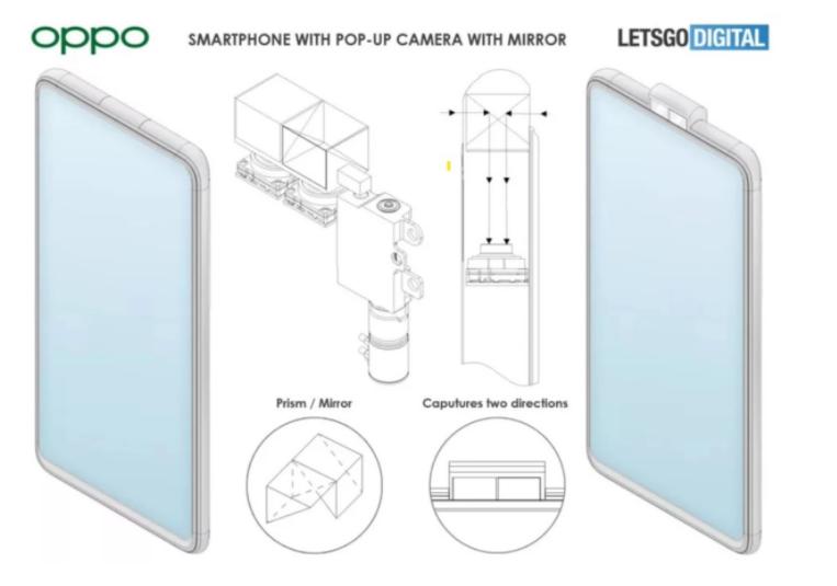 Oppo的新专利:棱镜相机