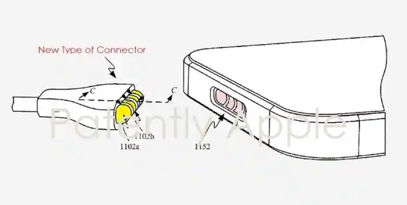 苹果新专利显示适用于iPhone的有线MagSafe充电器,将来可能会取代Lightning端口
